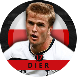 Eric Dier 2015 | Best Young Players