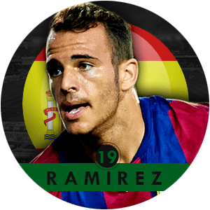 Sandro Ramirez 2015 | Best Young Players