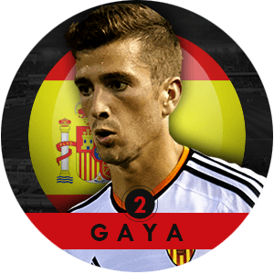 Jose Luis Gaya 2015 | Best Young Players