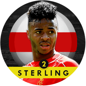 Raheem Sterling 2015 | Best Young Players