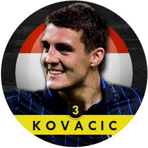 Mateo Kovacic 2015 | Best Young Players