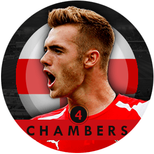 Calum Chambers 2015 | Best Young Players