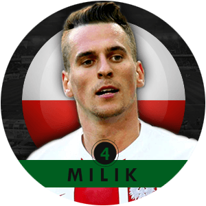 Arkadiusz Milik 2015 | Best Young Players
