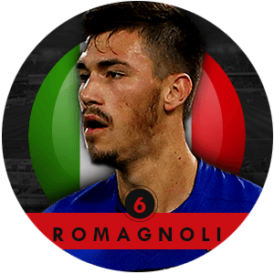 Alessio Romagnoli 2015 | Best Young Players
