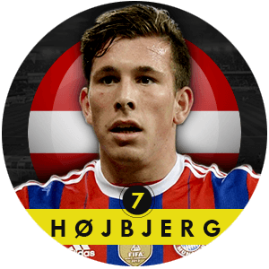Pierre-Emile Hojbjerg 2015 | Best Young Players