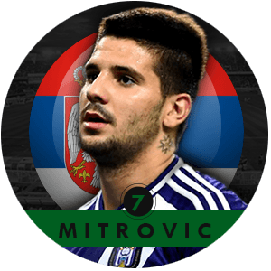 Aleksandar Mitrovic 2015 | Best Young Players