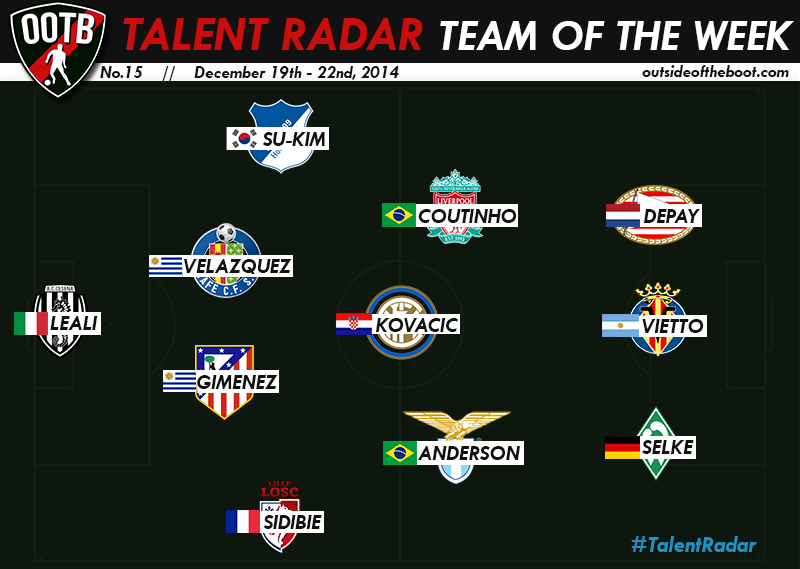 Talent Radar Best Young Players of the Week