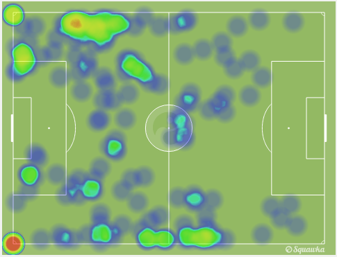 Navas and Milner heat maps via squawka.com