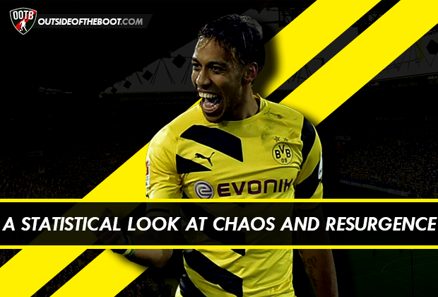 BVB Chaos and Resurgence