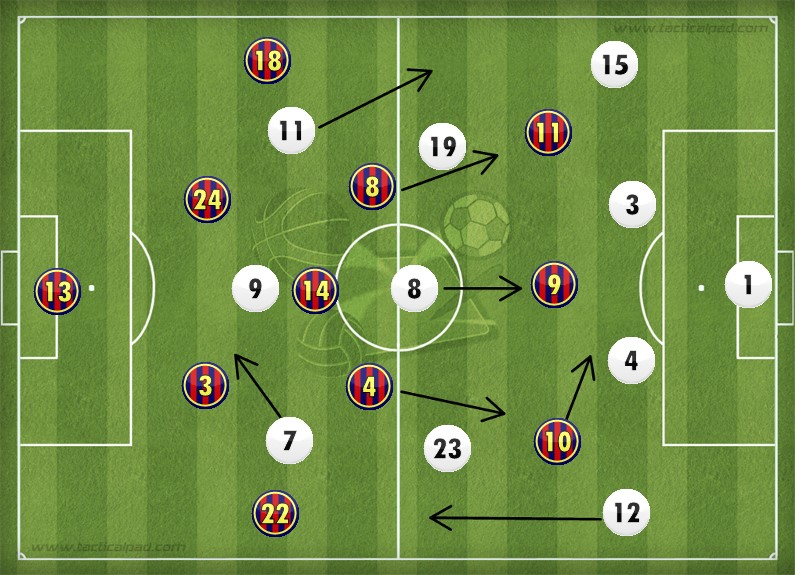 Barcelona Real Madrid_FORMATION 1