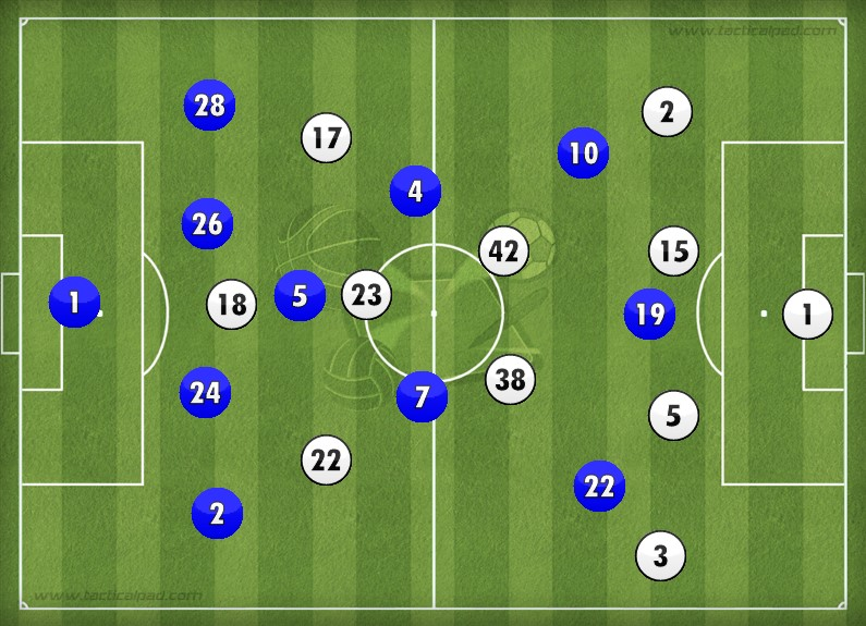 Chelsea City_FORMATION 1