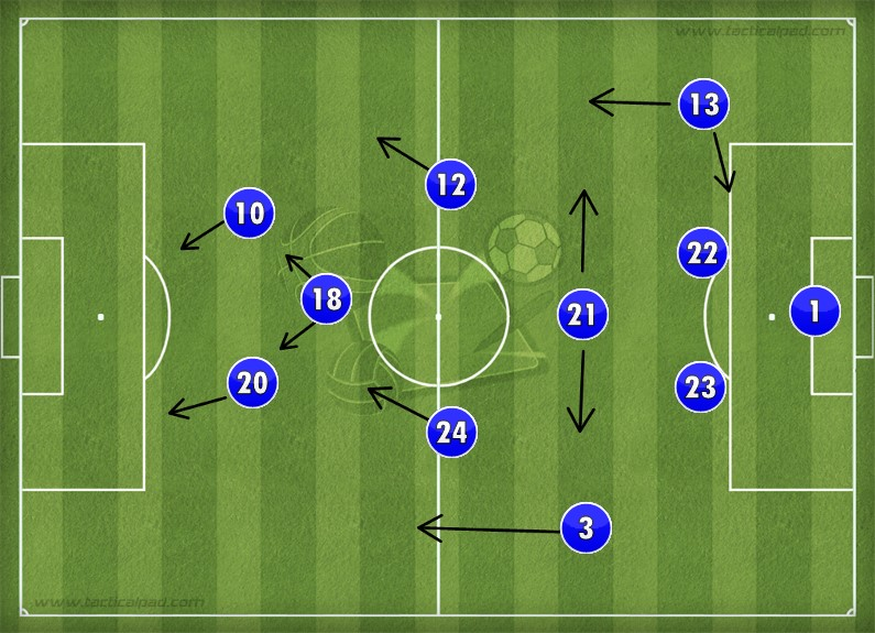 Lyon's set-up in the second half