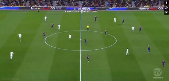 Real Madrid's set-up in possession