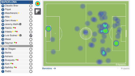 Suarez's heat map. Via squawka.com