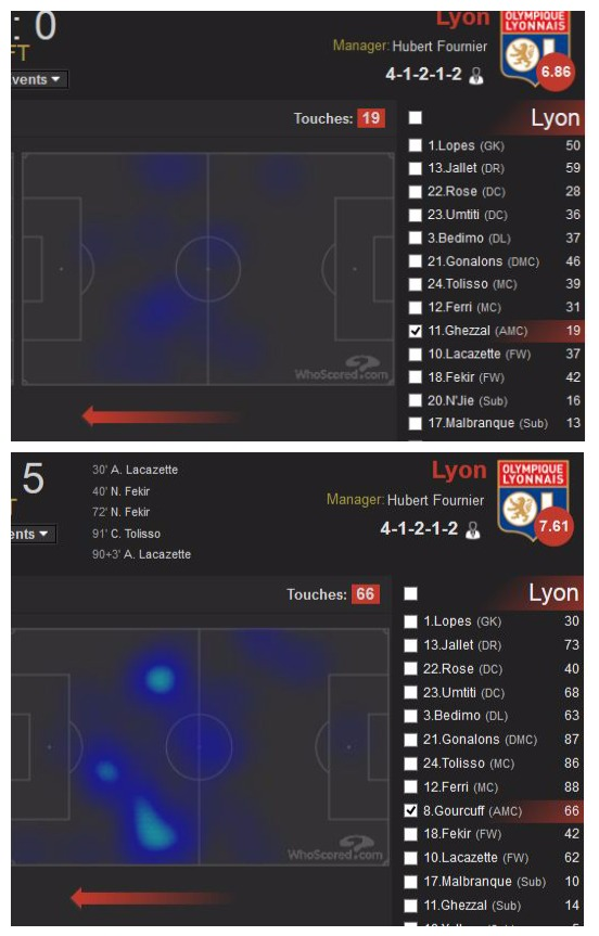 Heat maps of Ghezzal (top) and Gourcuff (bottom)
