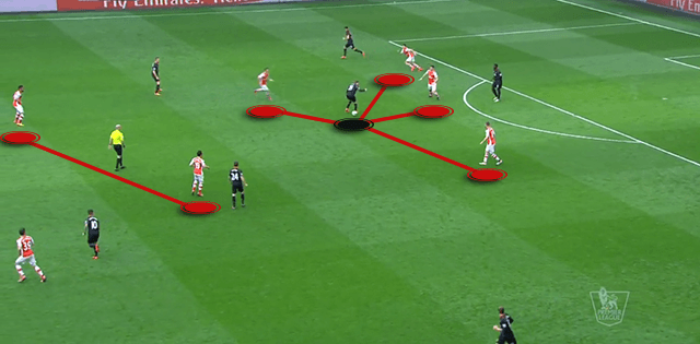 Arsenal Liverpool High Pressing