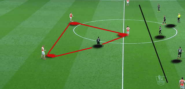 Arsenal Liverpool Lack of Pressing
