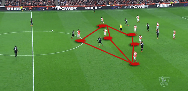 Arsenal Liverpool Tactical Analysis