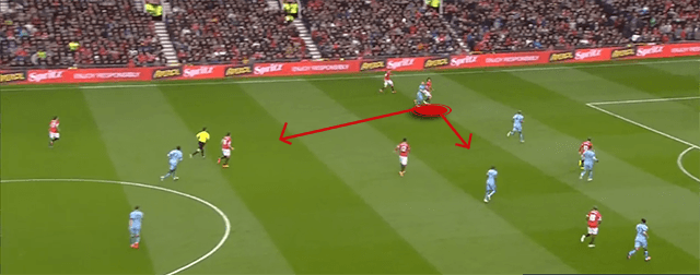 Fellaini overload on the left. De Gea's long balls looked for the Belgian and his ability to win the header and find a team-mate