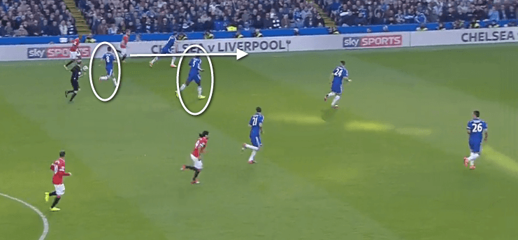 Shaw exploiting space left vacant by Zouma and Oscar
