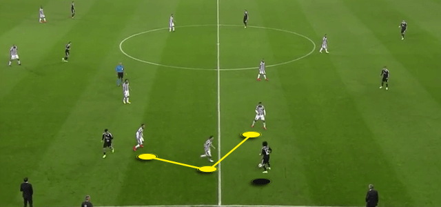 Juventus 2-1 Real Madrid Tactics 2