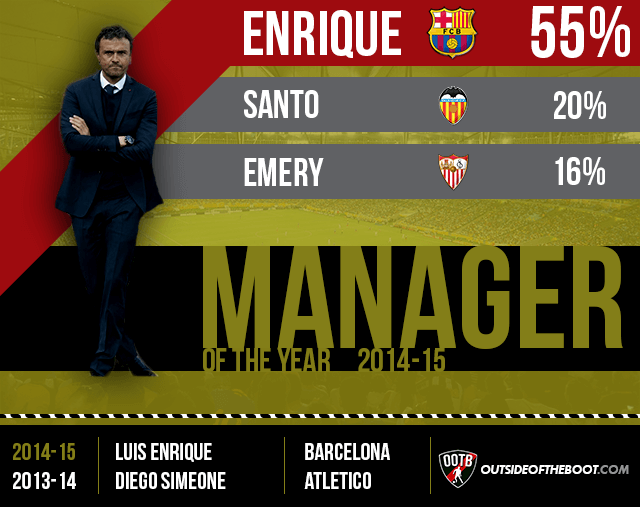 La Liga Manager of the Year 2014-15