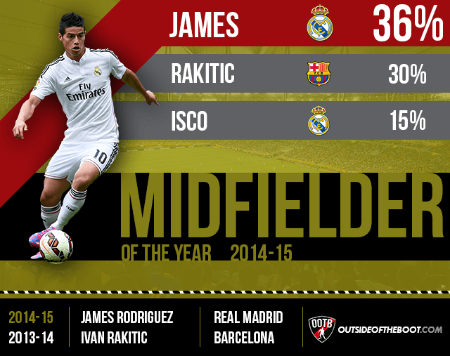 La Liga Midfielder of the Year 2014-15