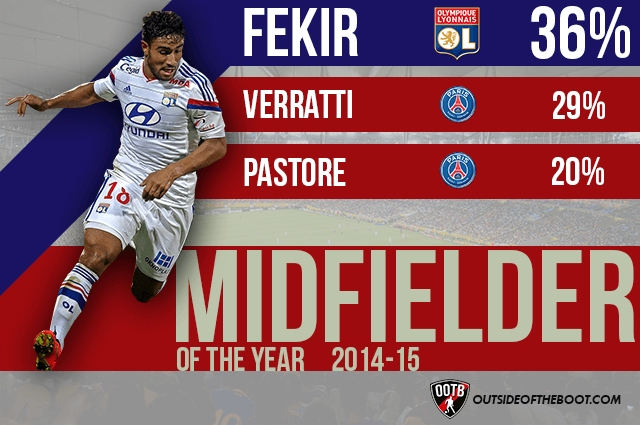 Ligue 1 Midfielder of the Year 2014-15