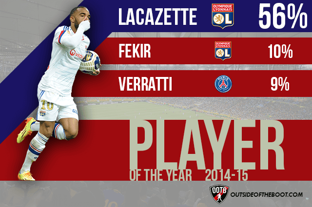 Ligue 1 Player of the Year 2014-15