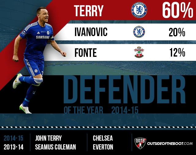 Premier League Defender of the Year 2014-15