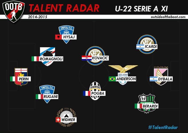 Talent Radar Serie A XI