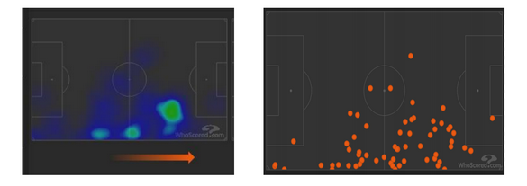Alves' heat map and touches of the ball via WhoScored
