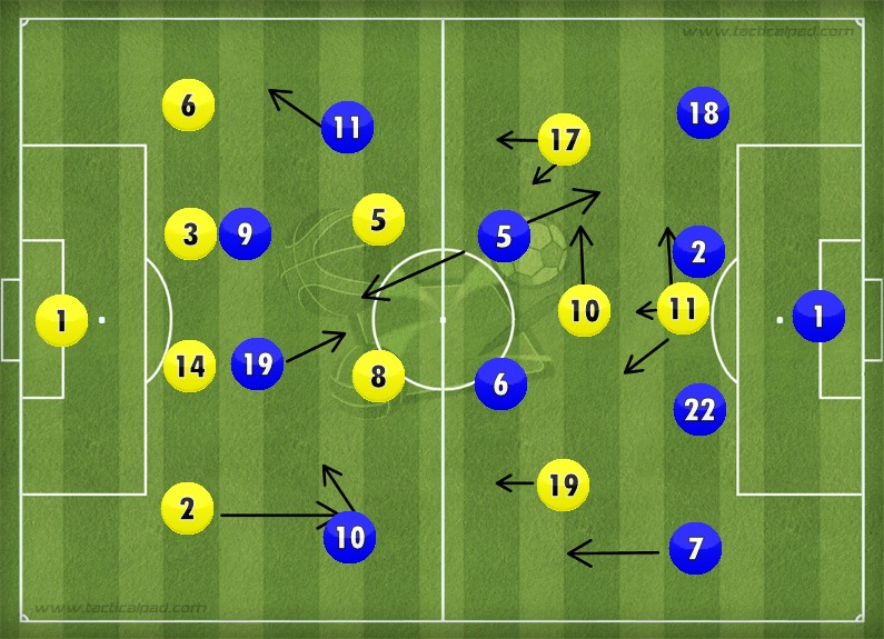 Brazil Colombia_FORMATION 1