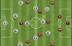 Juventus Barcelona Tactical Analysis