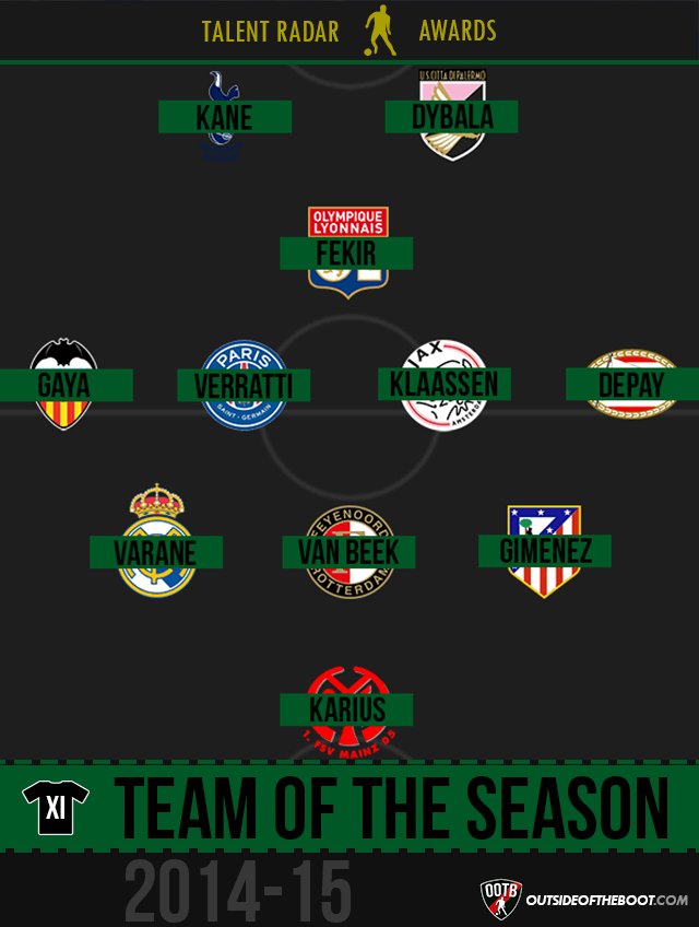 Talent Radar Team of the Season 2014-15