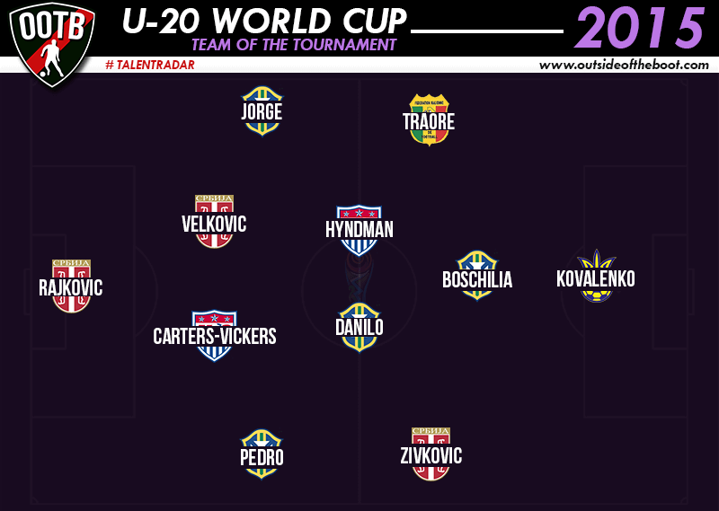 U-20 World Cup Team of the Tournament
