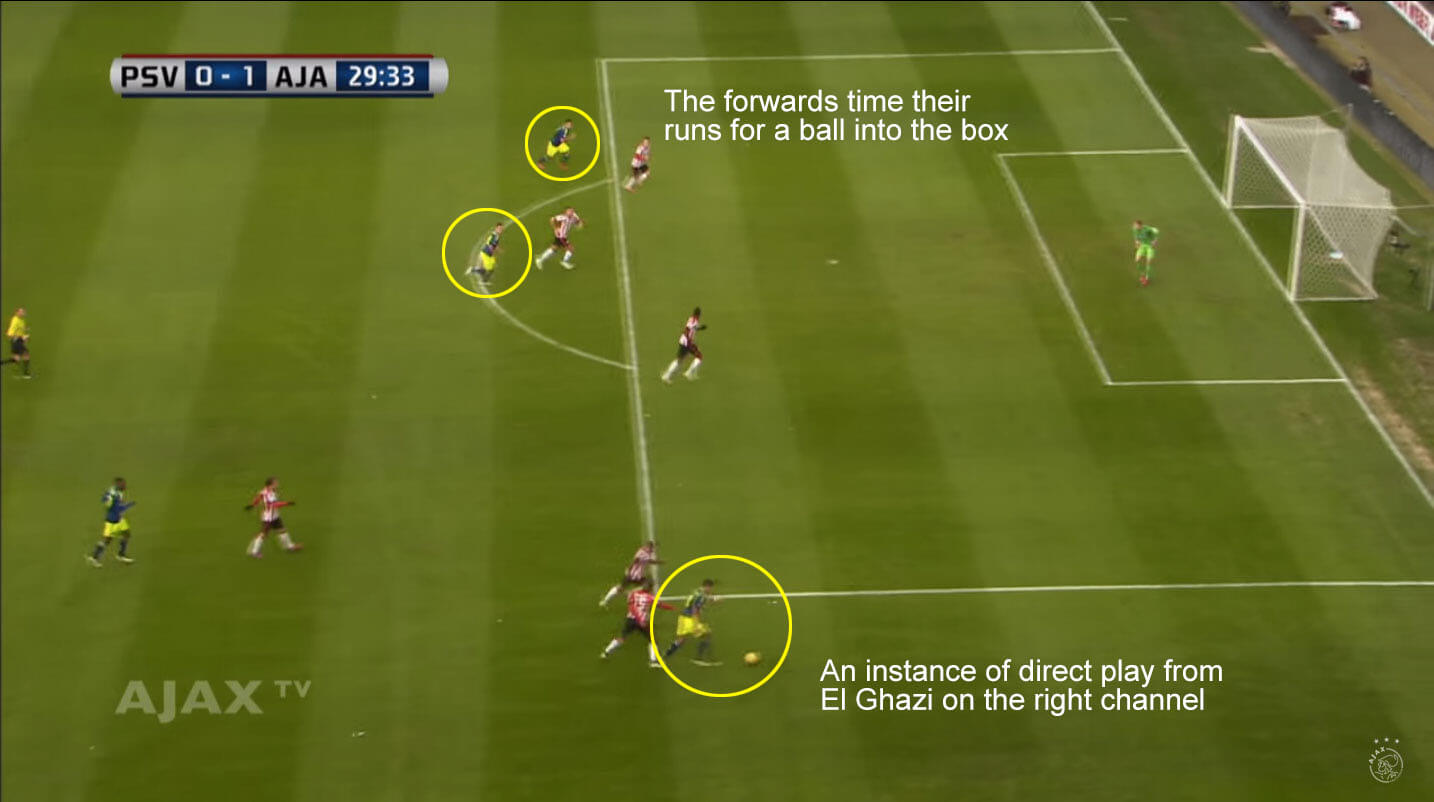 2-direct-wingers (1)