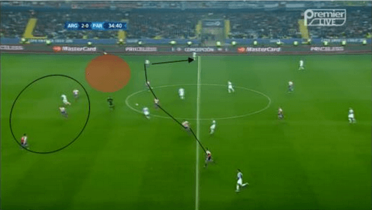 Paraguay's set up when Piris moves into midfield to create back 3