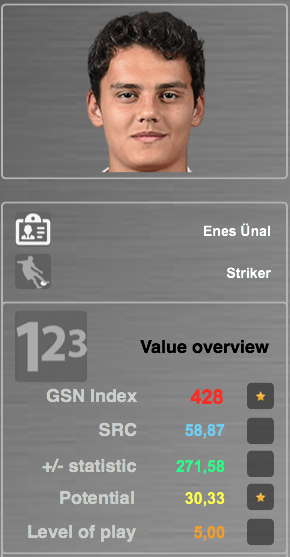 Source: GSN Index SRC (Soccer related characteristics): 30+ player characteristics // +/- statistic: Performance data // Potential: Economic & financial predictive algorithms // Level of Play: Rating of entire career