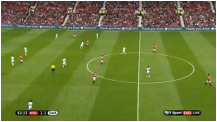 Example of their defensive 4-4-2 against Manchester United away