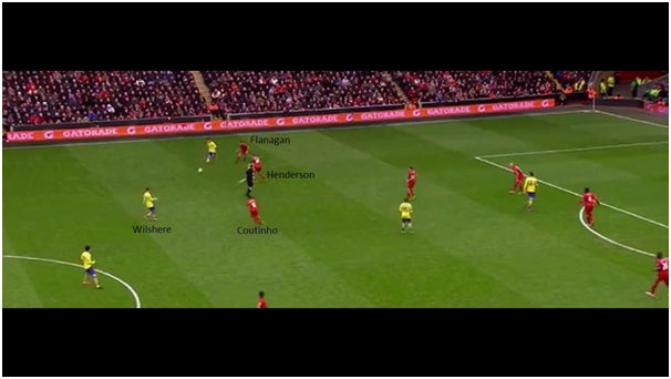 Under pressure from Henderson and Flanagan, a pass is made to Wilshere. Coutinho is alive to the situation