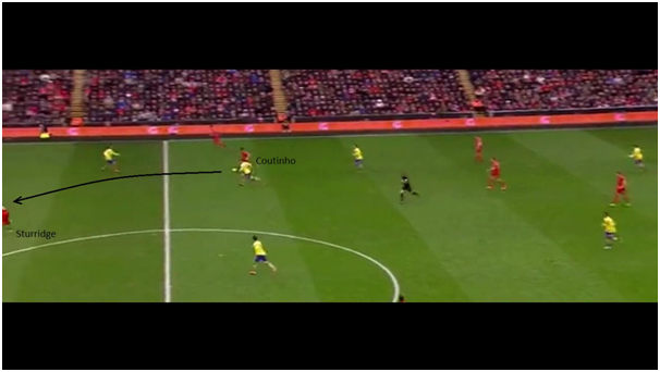 Coutinho threads a curling ball behind Arsenal's defence for Sturridge (only partially visible)
