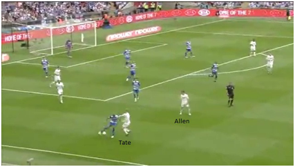 Alan Tate, the left back, comes up to press on the wing. Allen stays alive to receive the ball.