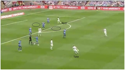 Tate now switches wings to find Nathan Dyer in potential openings on the right wing.