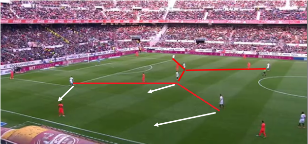 Sevilla pressing the GK (2)