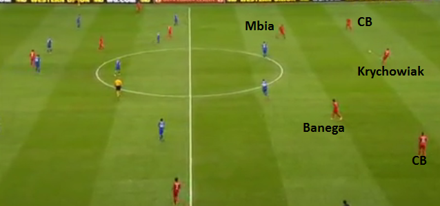 The variation in midfield (5)