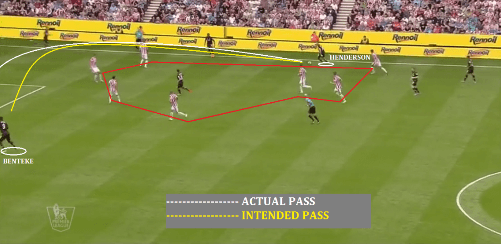 Liverpool's tactic of finding the isolated Benteke ia crossed balls