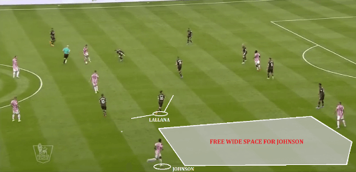 Lallana's poor defensive shift allowing Johnson acres of space on the right