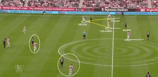 Stoke's man-to-man marking and pressing