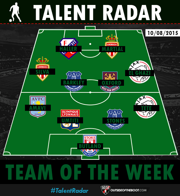 Talent Radar Team of the Week 10.08.2015